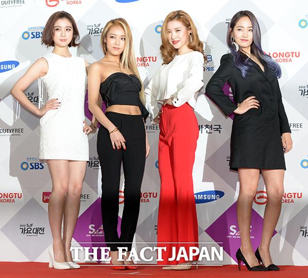Wonder Girls,